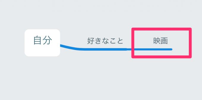 MindNode 好きなことノードを追加