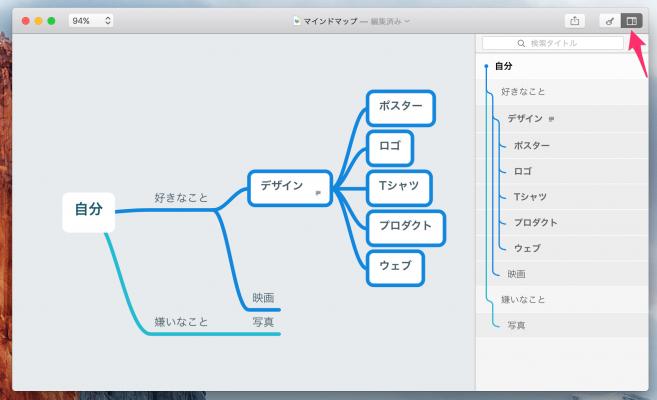 MindNodeでノードをリスト形式で表示
