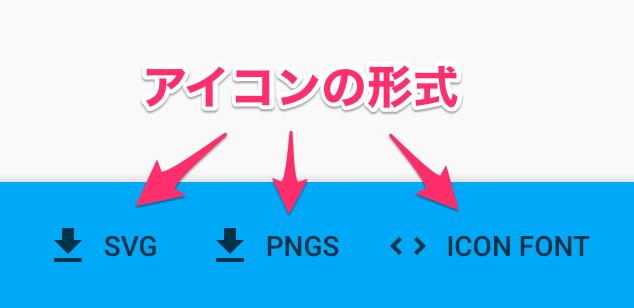 material iconsで形式選んで書き出し